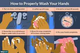 Wash your hands! Photo Credit: Verywell Health